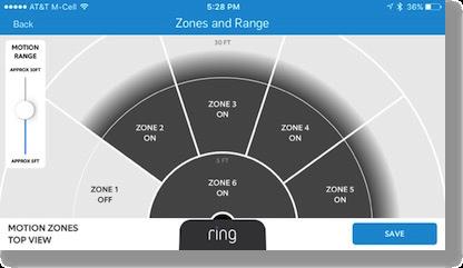 Ring zones