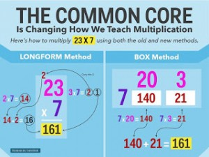common core math example