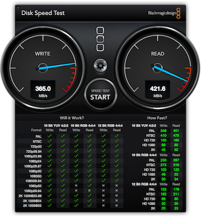 Blackmagic t3 speedtest