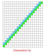 Grid 2x interpolation