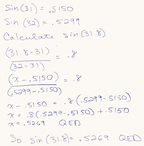 Sin calculated as described