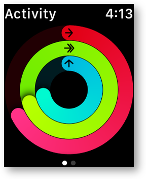 Activity showing exercise credit