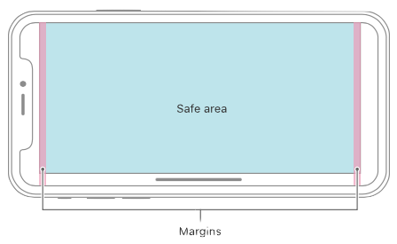 IPhoneX safe area