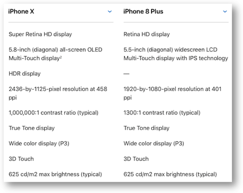 Iphonex iphone8+ displays apple comparisons