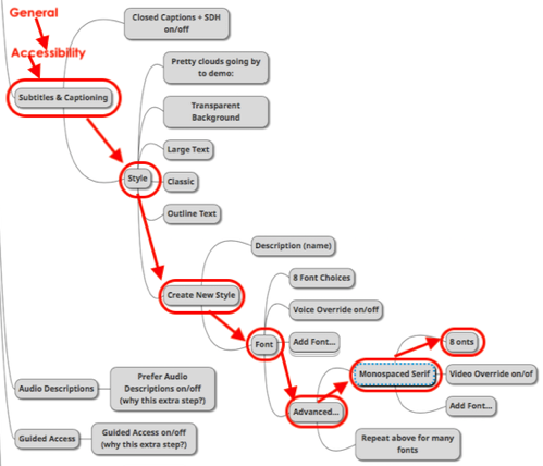 Typo in mind map from Helma