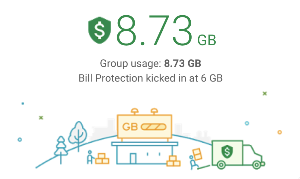 Google Fi showing 8 73GB used