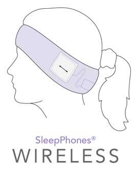 SleepPhones wireless diagram