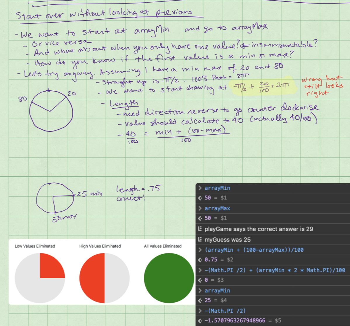 Notability with scribbles and screenshots