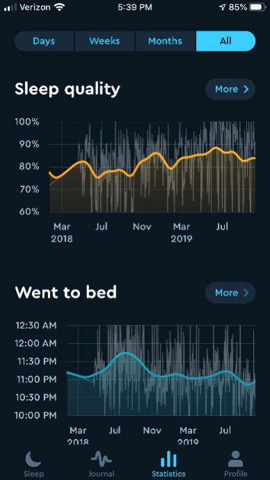 04 sleep by bedtime