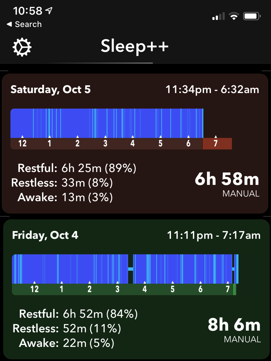 barely better sleep shown on Saturday