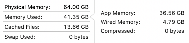 Memory usage 28 apps 64GB RAM