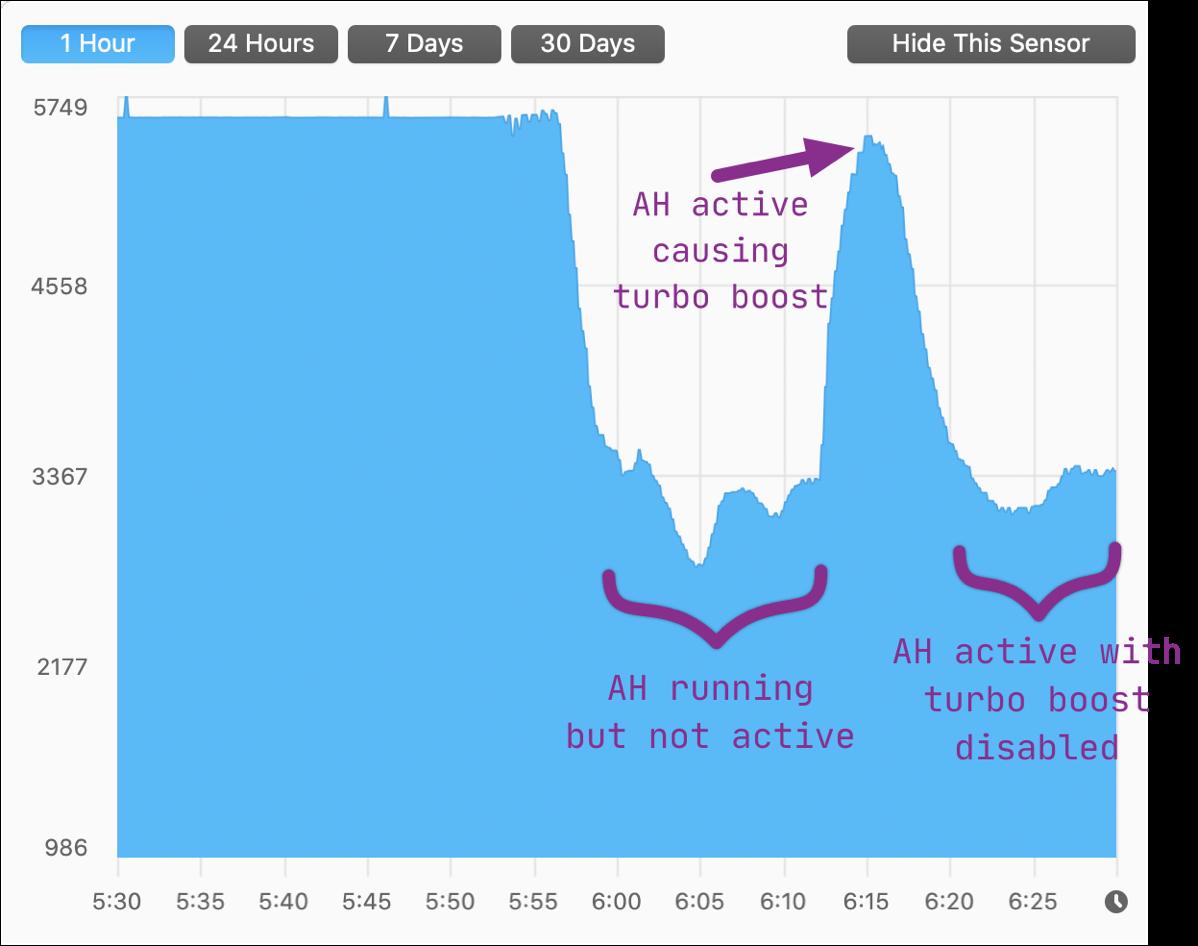 Turbo Boost Switcher fixing Audio Hijack