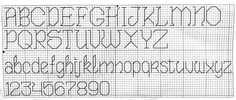 Alphabet from pattern