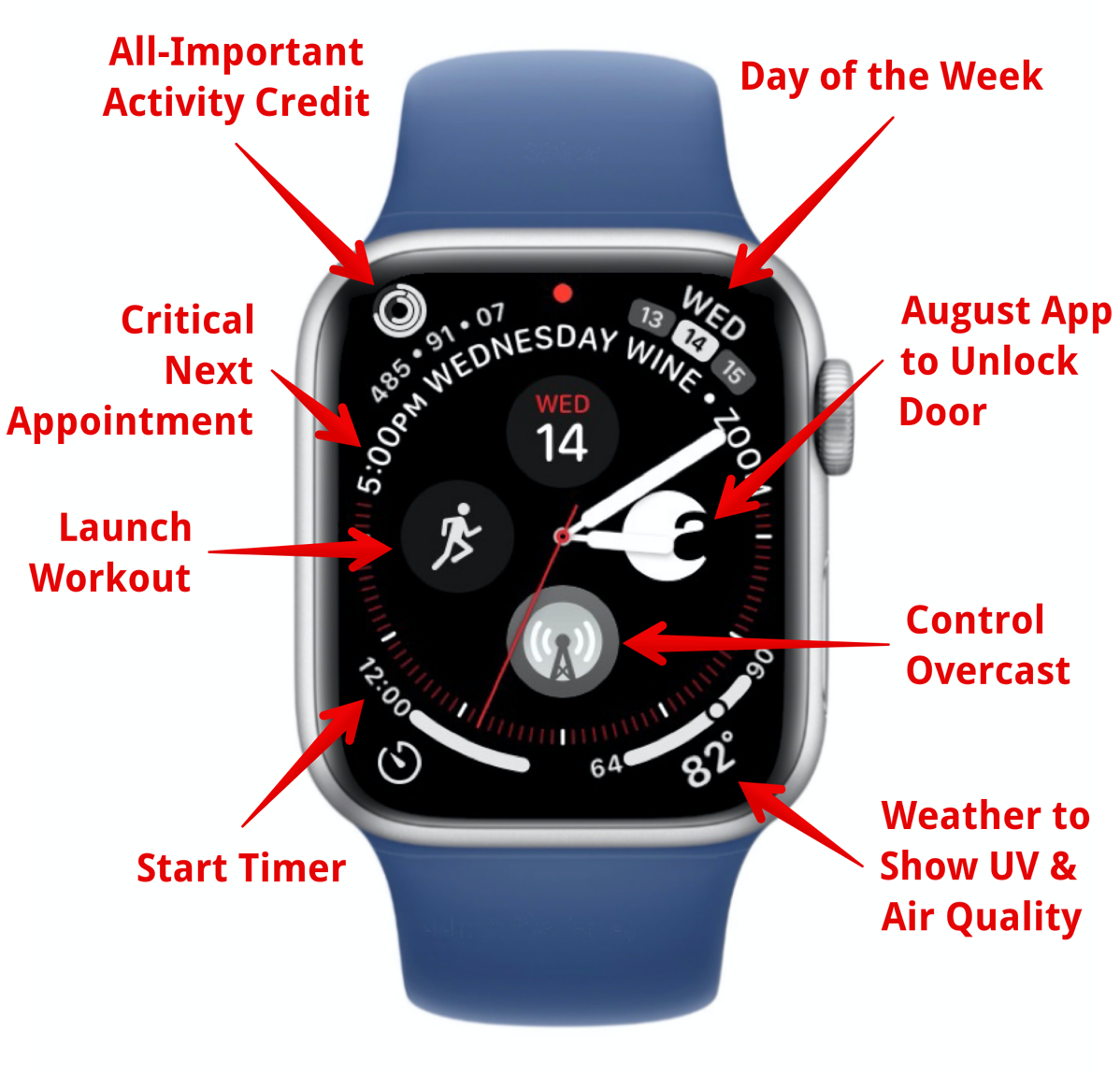 Watch Face Complications Annotated