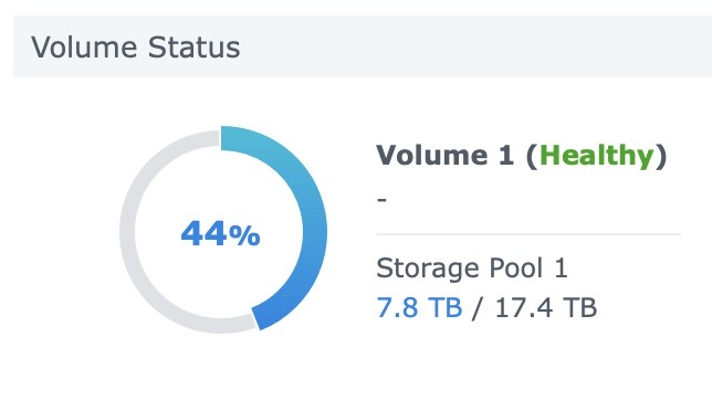 Synology Showing almost 10TB Free